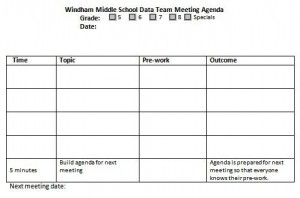 middle school team meeting agenda templates