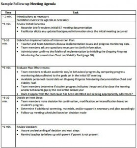 rti meeting agenda template-1