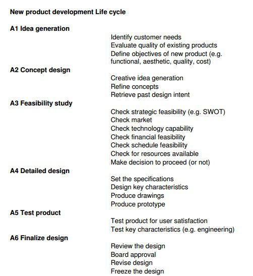 work breakdown structure new product development 2