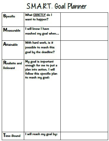 smart_goal_setting_template_for_students