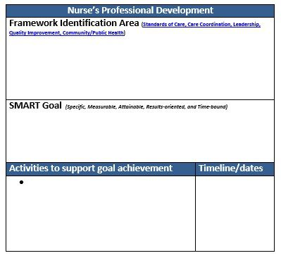 smart_goals_template_nursing