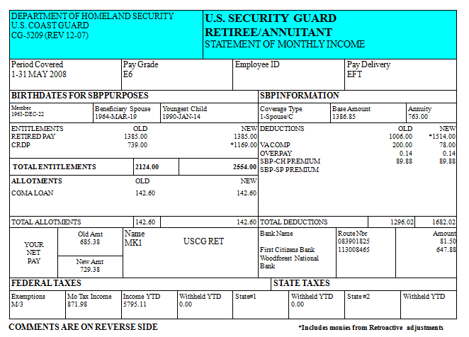 Salary Slip Format For Security Guard