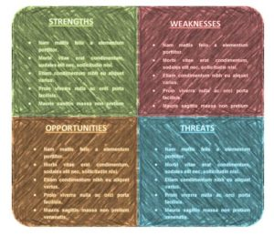 free swot template 10