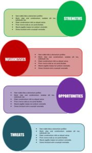 free swot template 20