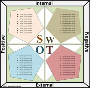 free swot template 25
