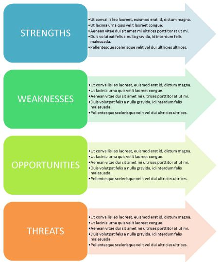 Swot Analysis Blank Template from 76crb34usu-flywheel.netdna-ssl.com