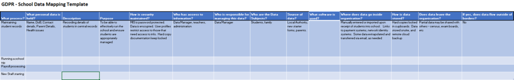Schools GDPR Data Mapping Template
